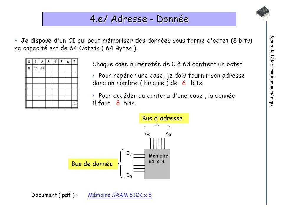 Bases de lélectronique numérique 4.e/ Adresse - Donnée Je dispose d'un CI qui peut mémoriser des données sous forme d'octet (8 bits) sa capacité est d
