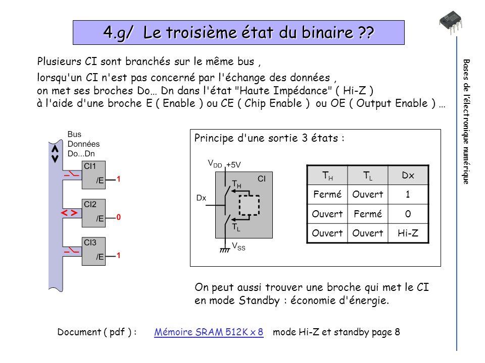 Bases de lélectronique numérique 4.g/ Le troisième état du binaire ?? Plusieurs CI sont branchés sur le même bus, lorsqu'un CI n'est pas concerné par