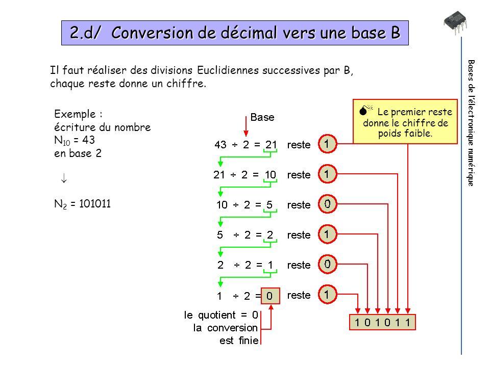 Bases de lélectronique numérique Il faut réaliser des divisions Euclidiennes successives par B, chaque reste donne un chiffre. Exemple : écriture du n