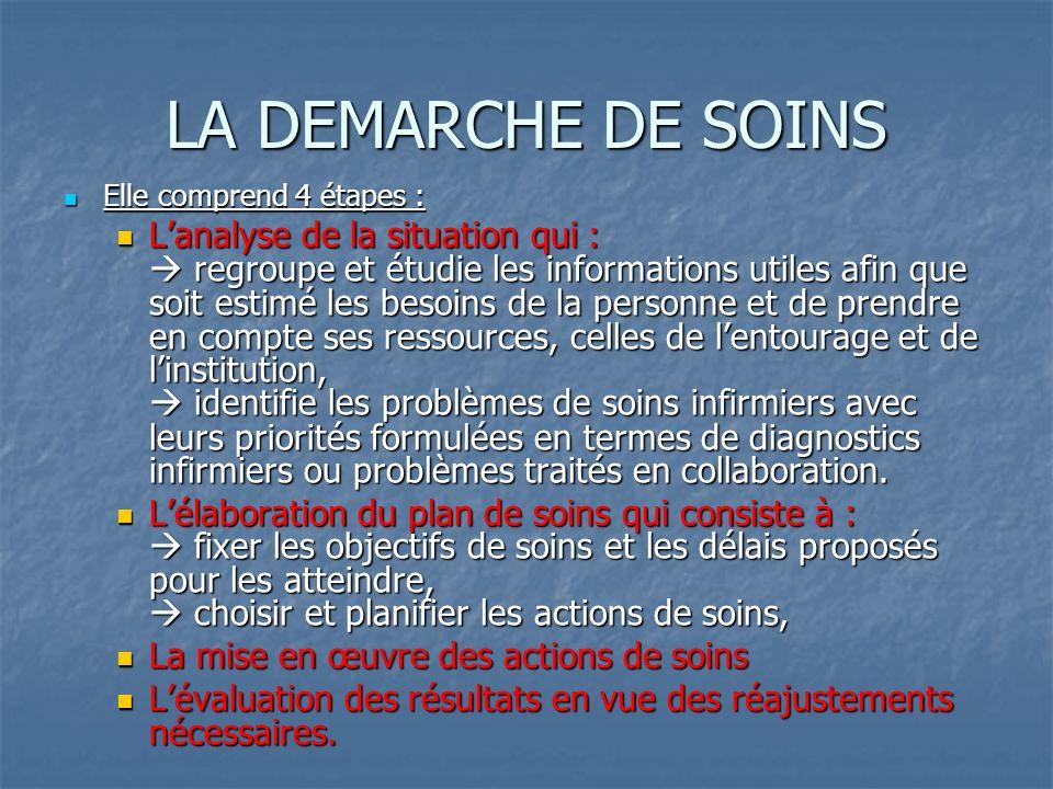 LA DEMARCHE DE SOINS Elle comprend 4 étapes : Elle comprend 4 étapes : Lanalyse de la situation qui : regroupe et étudie les informations utiles afin