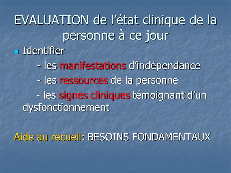 EVALUATION de létat clinique de la personne à ce jour Identifier Identifier - les manifestations dindépendance - les ressources de la personne - les s