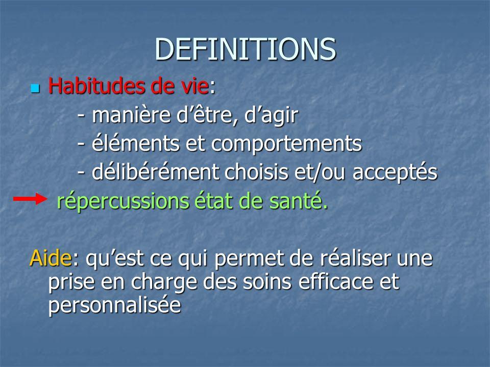DEFINITIONS Habitudes de vie: Habitudes de vie: - manière dêtre, dagir - manière dêtre, dagir - éléments et comportements - éléments et comportements