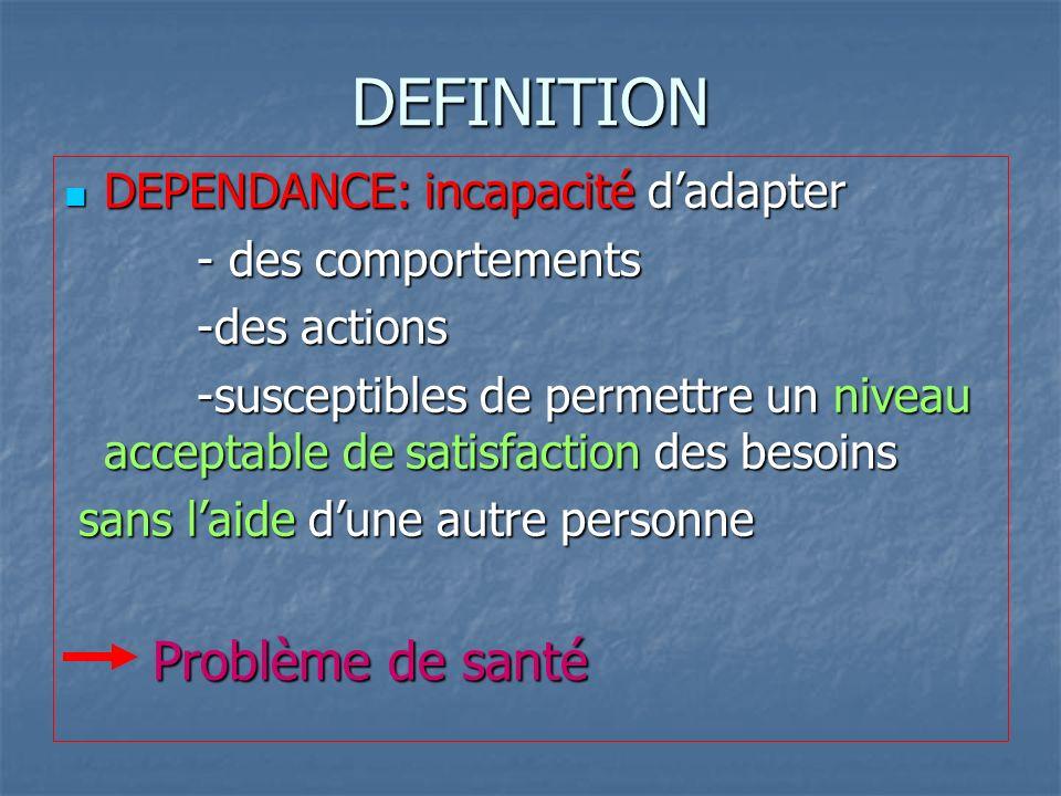 DEFINITION DEPENDANCE: incapacité dadapter DEPENDANCE: incapacité dadapter - des comportements - des comportements -des actions -des actions -suscepti