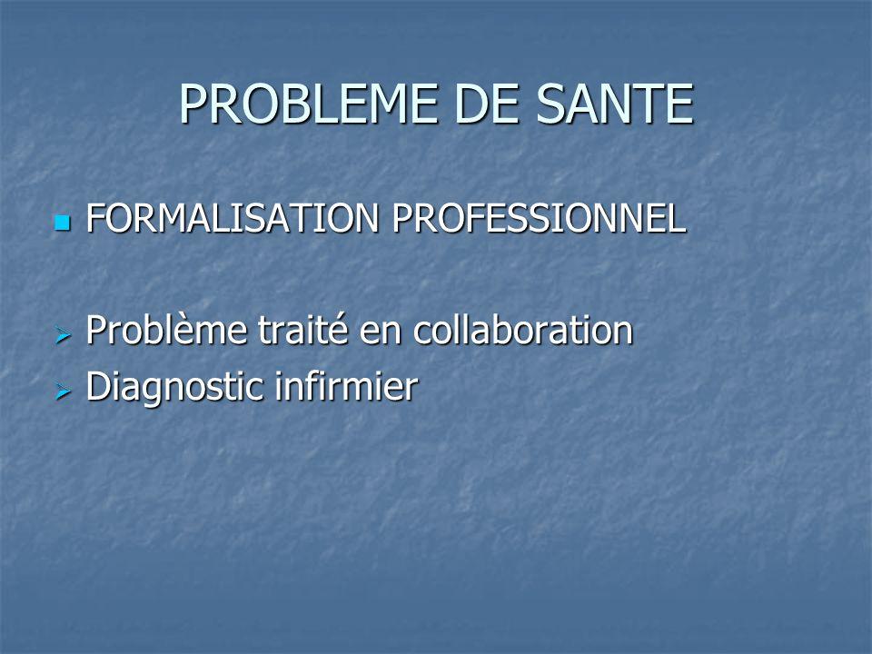 PROBLEME DE SANTE FORMALISATION PROFESSIONNEL FORMALISATION PROFESSIONNEL Problème traité en collaboration Problème traité en collaboration Diagnostic