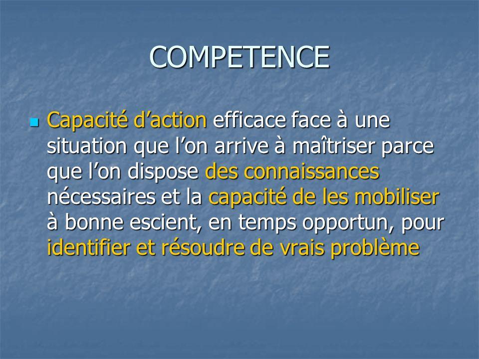 COMPETENCE Capacité daction efficace face à une situation que lon arrive à maîtriser parce que lon dispose des connaissances nécessaires et la capacit