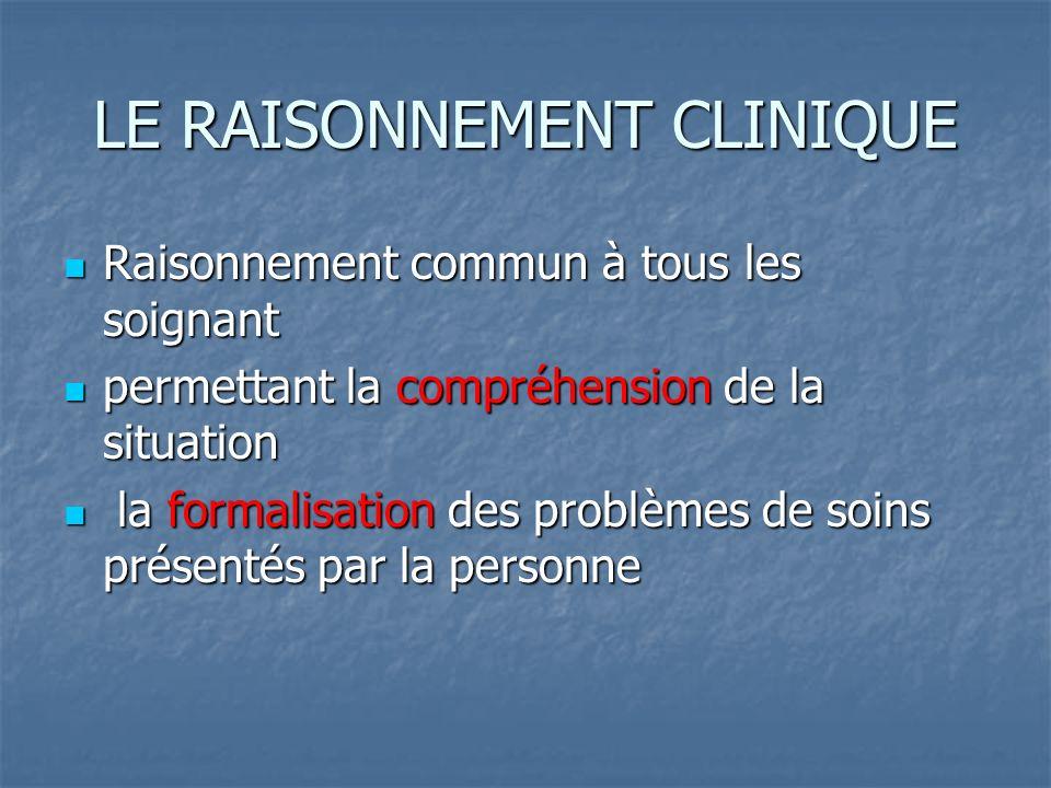 LE RAISONNEMENT CLINIQUE Raisonnement commun à tous les soignant Raisonnement commun à tous les soignant permettant la compréhension de la situation p