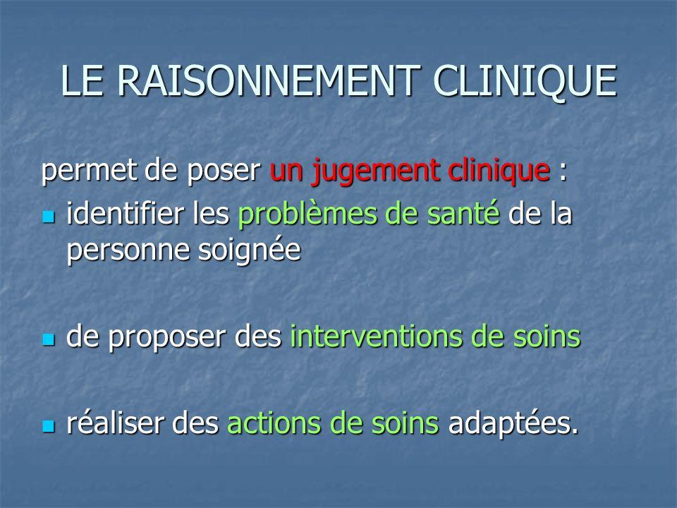 LE RAISONNEMENT CLINIQUE permet de poser un jugement clinique : identifier les problèmes de santé de la personne soignée identifier les problèmes de s