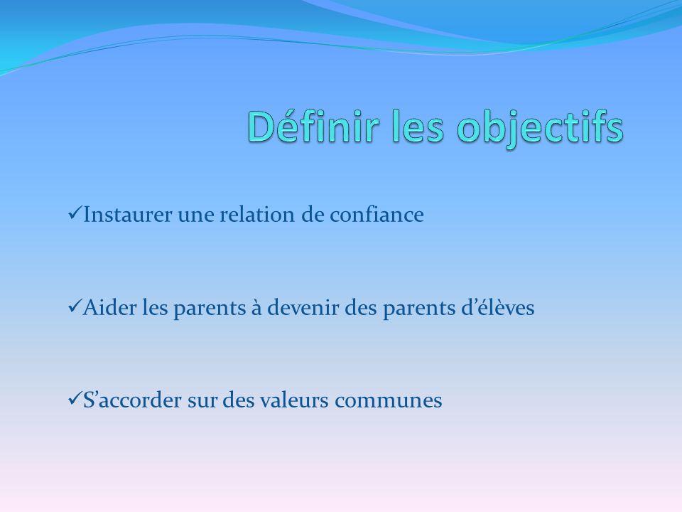 Instaurer une relation de confiance Aider les parents à devenir des parents délèves Saccorder sur des valeurs communes