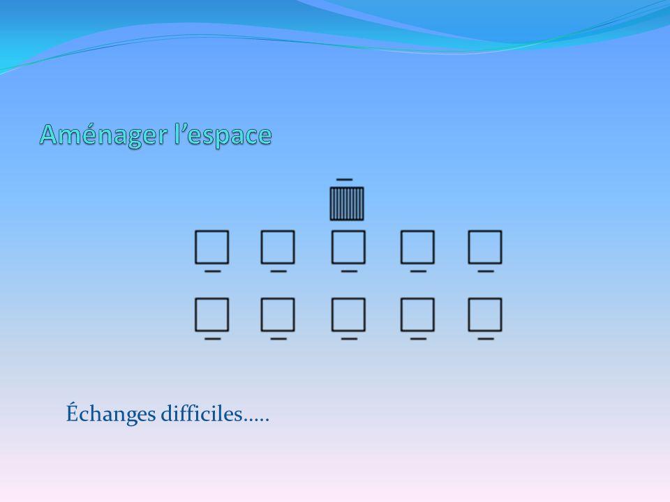 Échanges difficiles…..