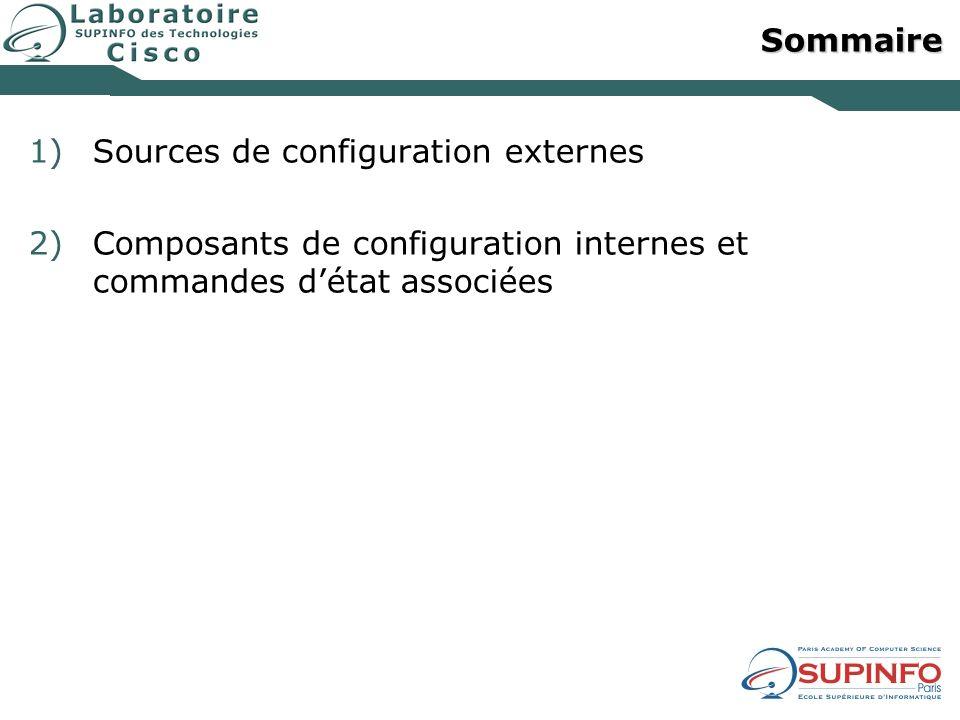 Invites de commande ModeInvite UtilisateurRouter > PrivilégiéRouter # Configuration globaleRouter (config)# InterfaceRouter (config-if)# LigneRouter (config-line)# RoutageRouter (config-router)#