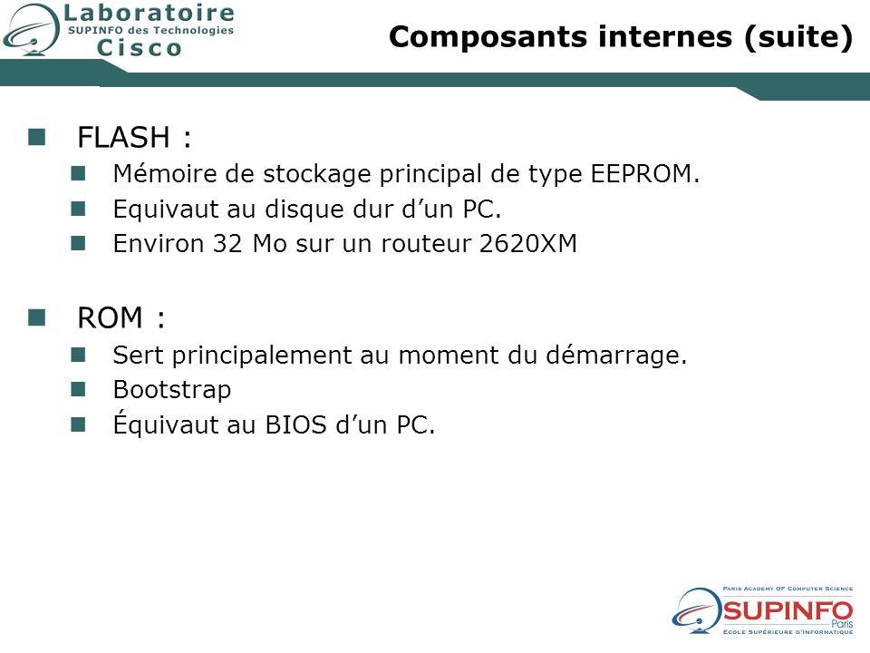 2)Composants internes et commandes détat RAM : Mémoire de travail principale du routeur.