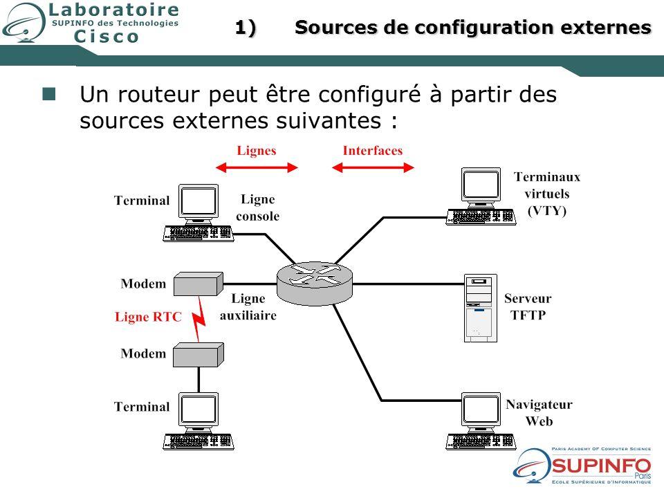 Les « Lines » Ligne console : Accès direct au routeur via un câble console.