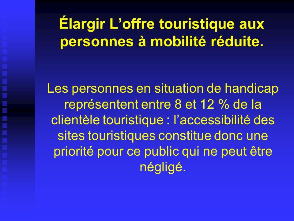 Élargir Loffre touristique aux personnes à mobilité réduite. Les personnes en situation de handicap représentent entre 8 et 12 % de la clientèle touri