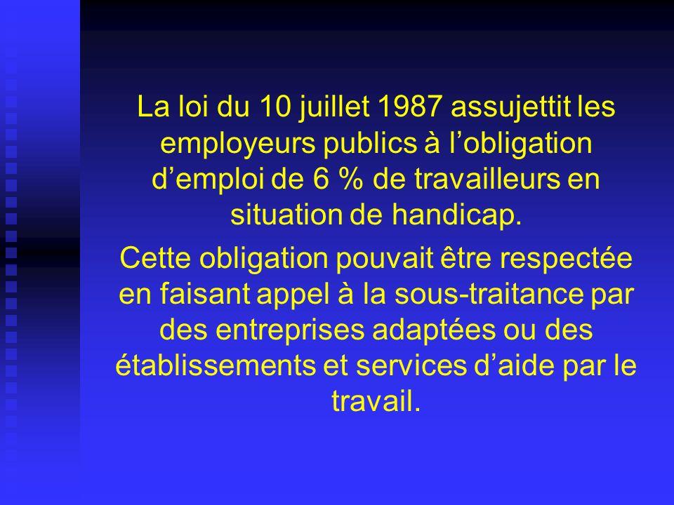 La loi du 10 juillet 1987 assujettit les employeurs publics à lobligation demploi de 6 % de travailleurs en situation de handicap. Cette obligation po