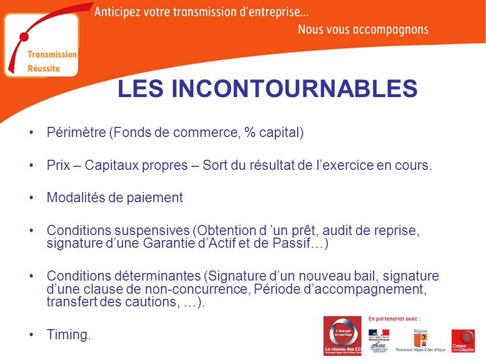 LES INCONTOURNABLES Périmètre (Fonds de commerce, % capital) Prix – Capitaux propres – Sort du résultat de lexercice en cours.
