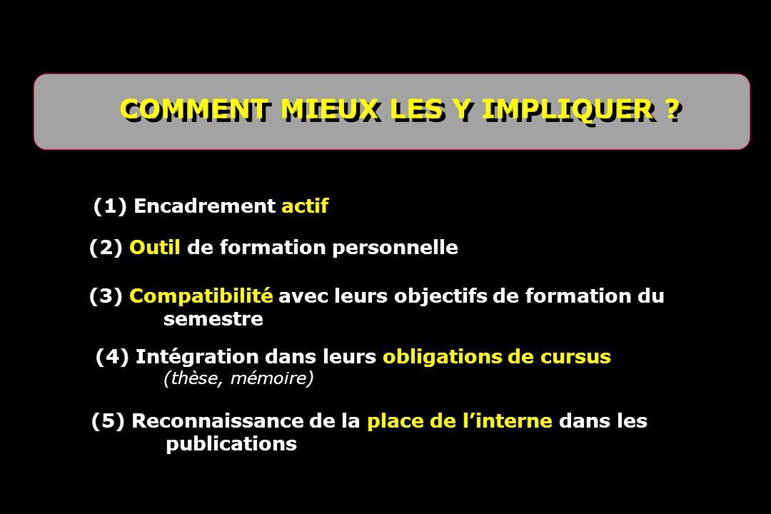 (1) Encadrement actif COMMENT MIEUX LES Y IMPLIQUER .