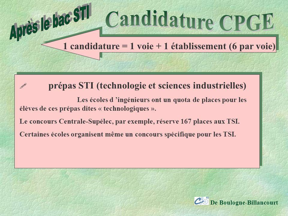 De Boulogne-Billancourt prépas STI (technologie et sciences industrielles) Les écoles d ingénieurs ont un quota de places pour les élèves de ces prépas dites « technologiques ».