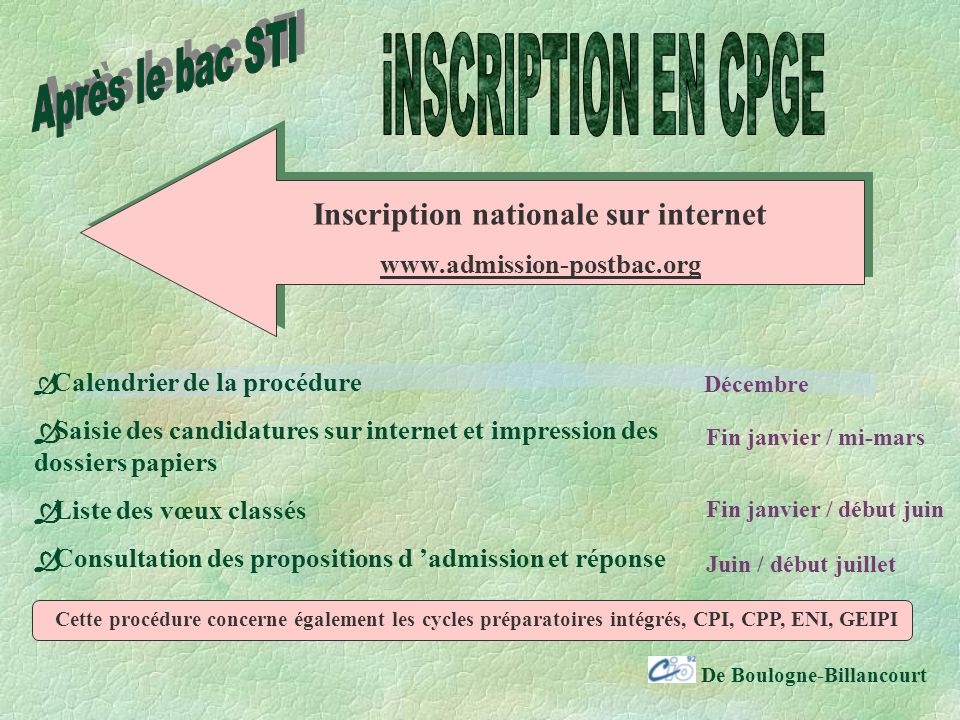 De Boulogne-Billancourt Inscription nationale sur internet www.admission-postbac.org Calendrier de la procédure Saisie des candidatures sur internet e