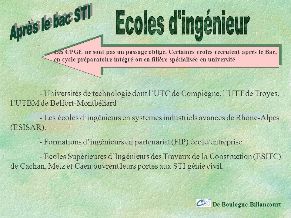 De Boulogne-Billancourt - Universités de technologie dont lUTC de Compiègne, lUTT de Troyes, lUTBM de Belfort-Montbéliard - Les écoles dingénieurs en systèmes industriels avancés de Rhône-Alpes (ESISAR).