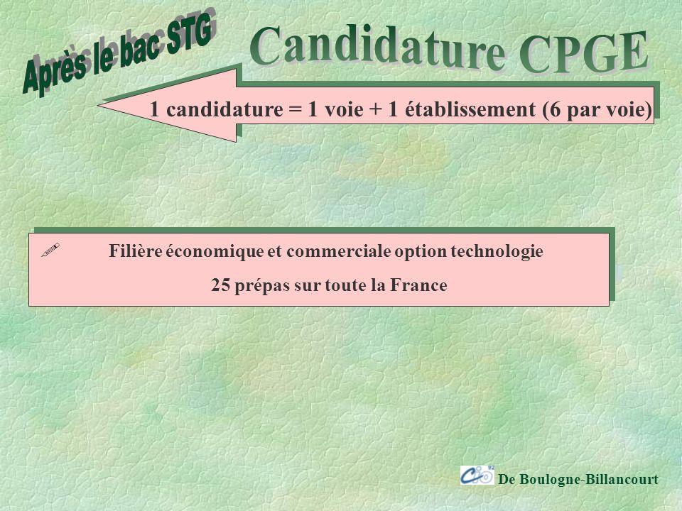 De Boulogne-Billancourt Filière économique et commerciale option technologie 25 prépas sur toute la France 1 candidature = 1 voie + 1 établissement (6 par voie)