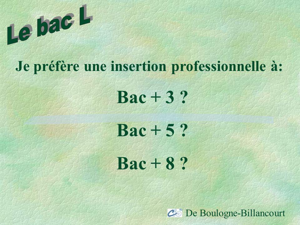 Je préfère une insertion professionnelle à: Bac + 3 ? Bac + 5 ? Bac + 8 ?