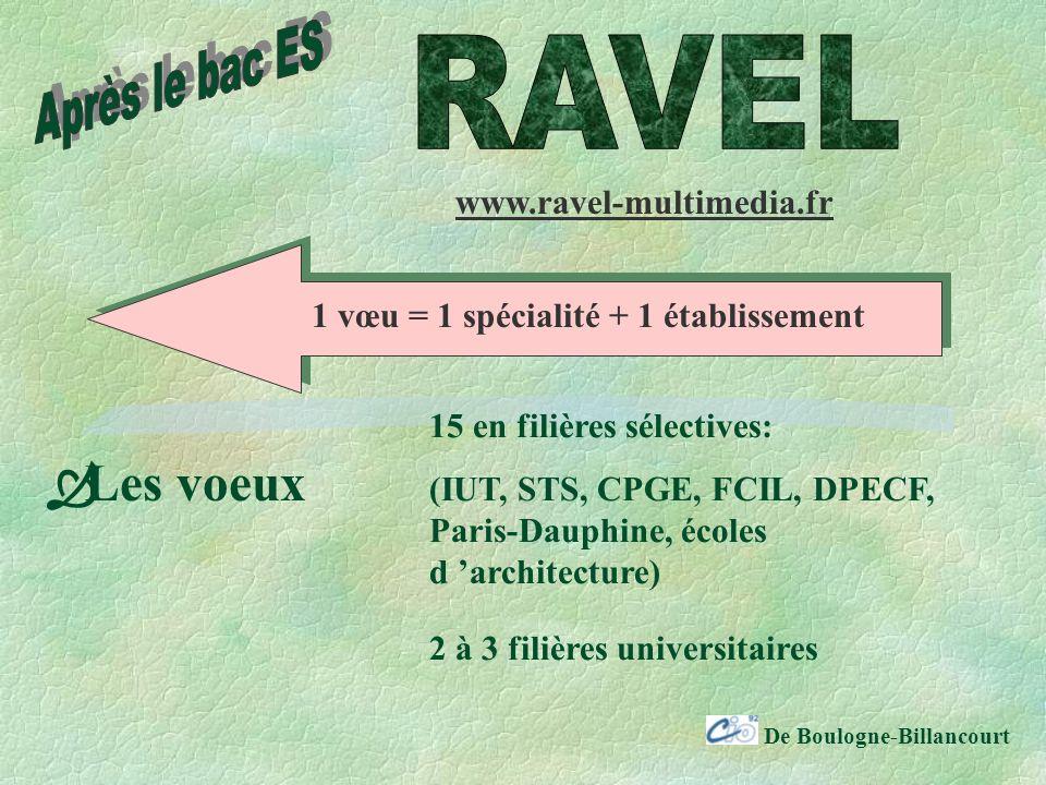De Boulogne-Billancourt www.ravel-multimedia.fr 1 vœu = 1 spécialité + 1 établissement Les voeux 15 en filières sélectives: (IUT, STS, CPGE, FCIL, DPECF, Paris-Dauphine, écoles d architecture) 2 à 3 filières universitaires