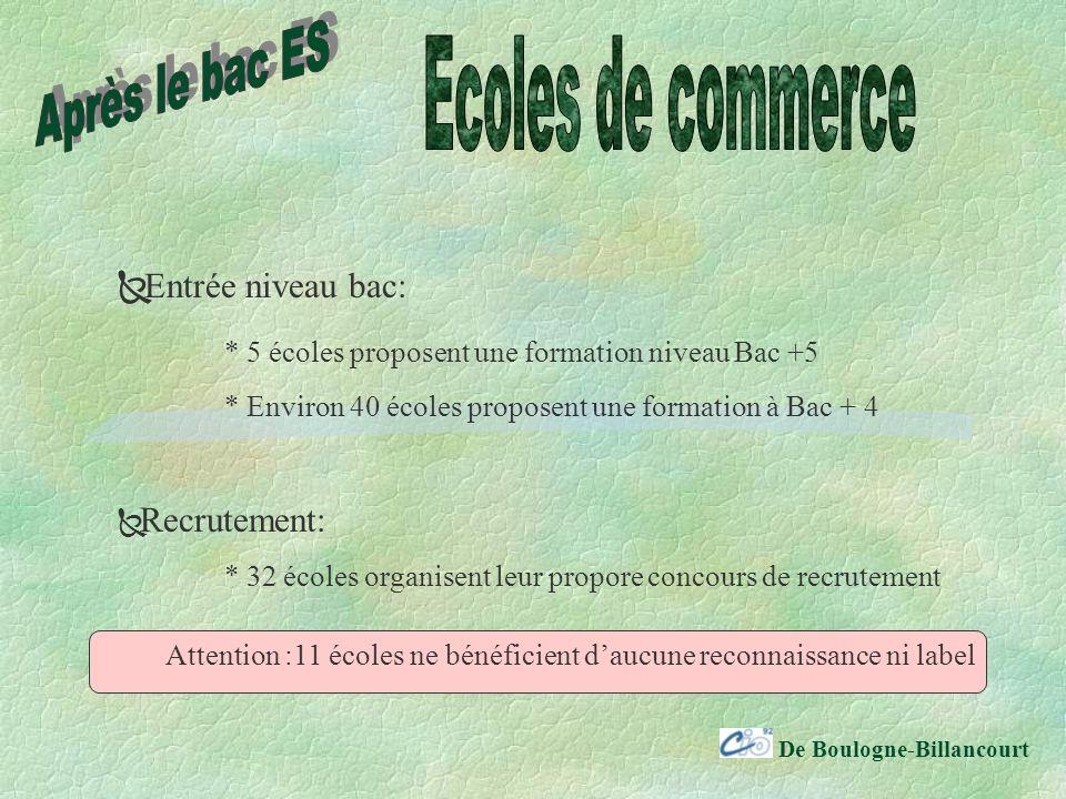 De Boulogne-Billancourt Entrée niveau bac: * 5 écoles proposent une formation niveau Bac +5 * Environ 40 écoles proposent une formation à Bac + 4 Recrutement: * 32 écoles organisent leur propore concours de recrutement Attention :11 écoles ne bénéficient daucune reconnaissance ni label