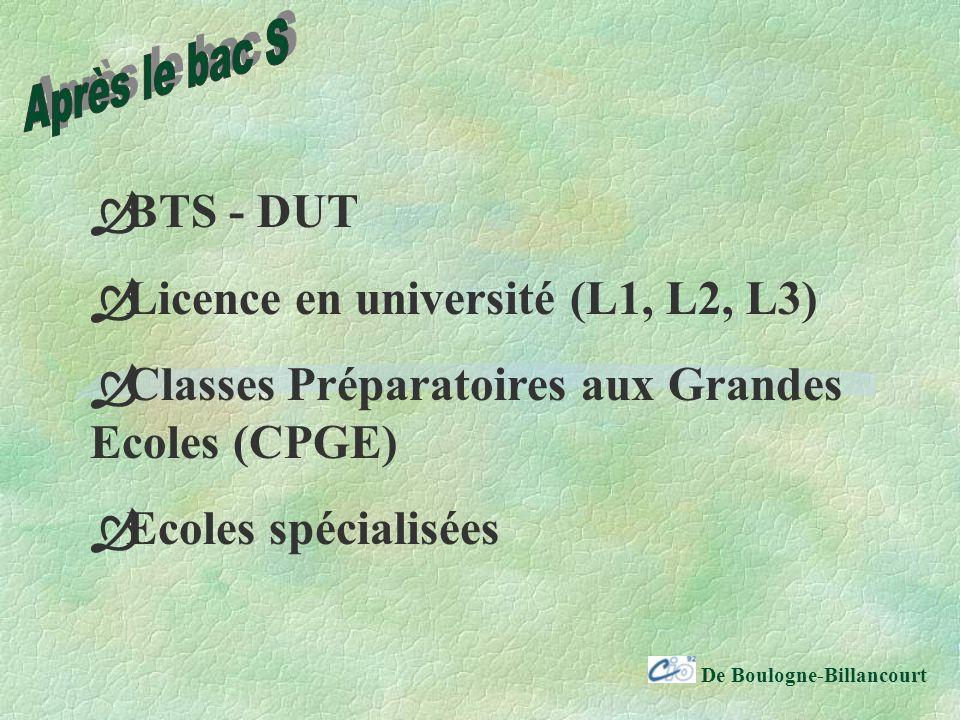 BTS - DUT Licence en université (L1, L2, L3) Classes Préparatoires aux Grandes Ecoles (CPGE) Ecoles spécialisées