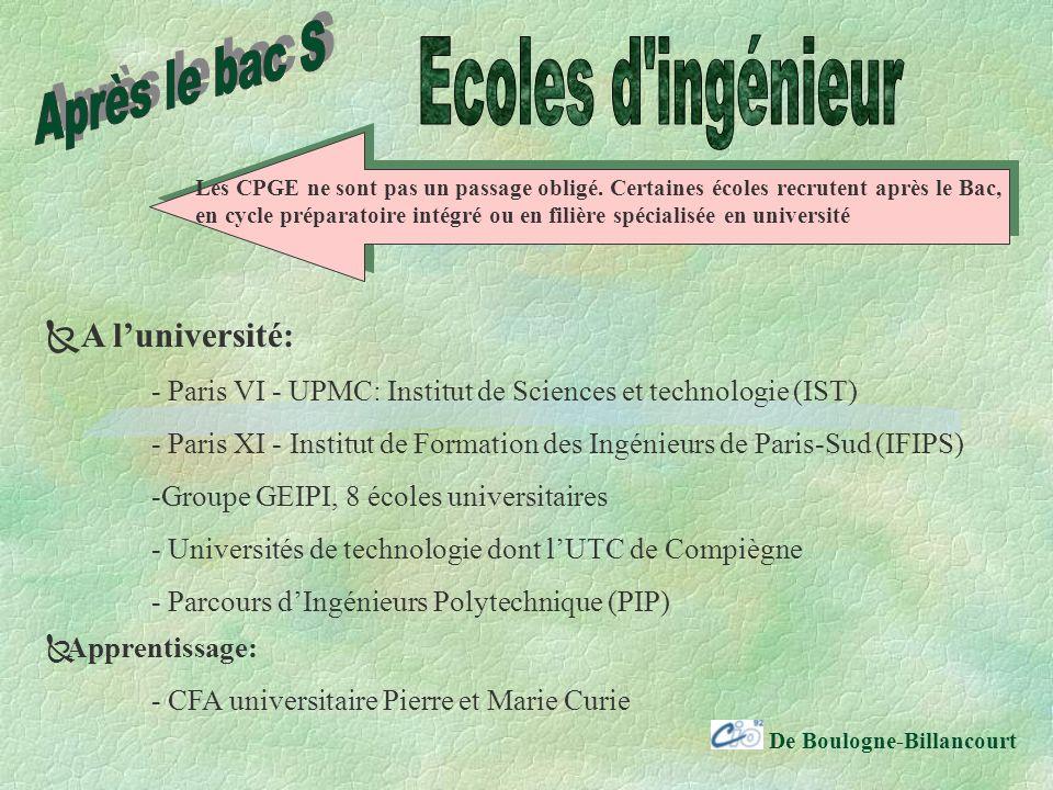 De Boulogne-Billancourt A luniversité: - Paris VI - UPMC: Institut de Sciences et technologie (IST) - Paris XI - Institut de Formation des Ingénieurs de Paris-Sud (IFIPS) -Groupe GEIPI, 8 écoles universitaires - Universités de technologie dont lUTC de Compiègne - Parcours dIngénieurs Polytechnique (PIP) Les CPGE ne sont pas un passage obligé.