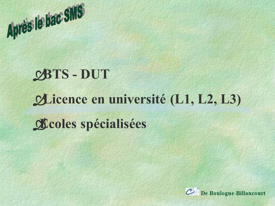 BTS - DUT Licence en université (L1, L2, L3) Ecoles spécialisées