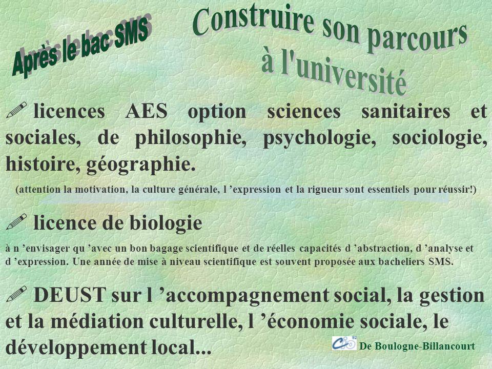 De Boulogne-Billancourt licences AES option sciences sanitaires et sociales, de philosophie, psychologie, sociologie, histoire, géographie.