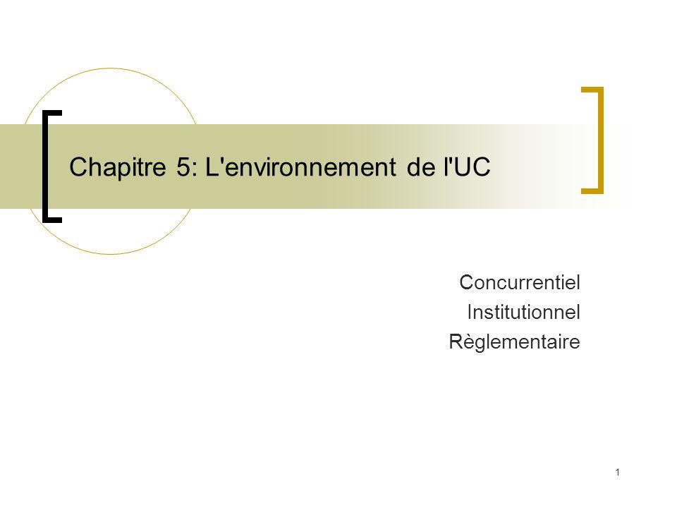 1 Chapitre 5: L'environnement de l'UC Concurrentiel Institutionnel Règlementaire