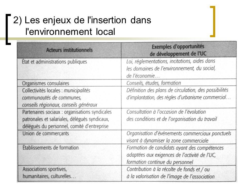 10 2) Les enjeux de l'insertion dans l'environnement local