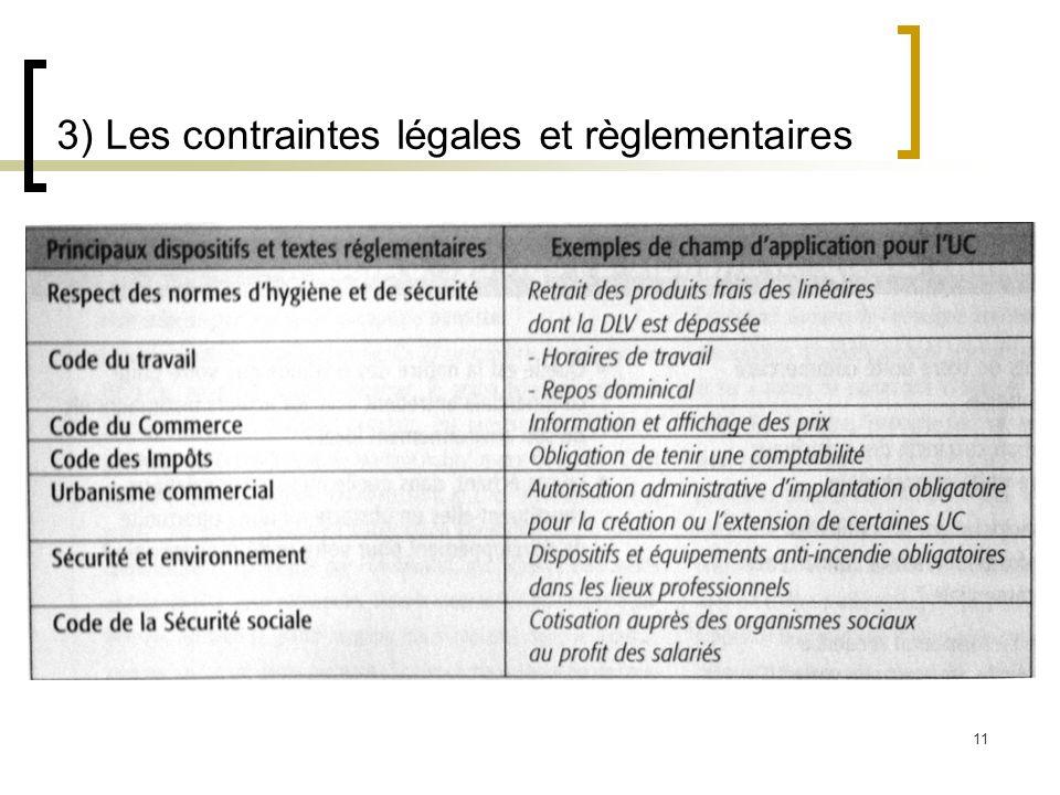 11 3) Les contraintes légales et règlementaires