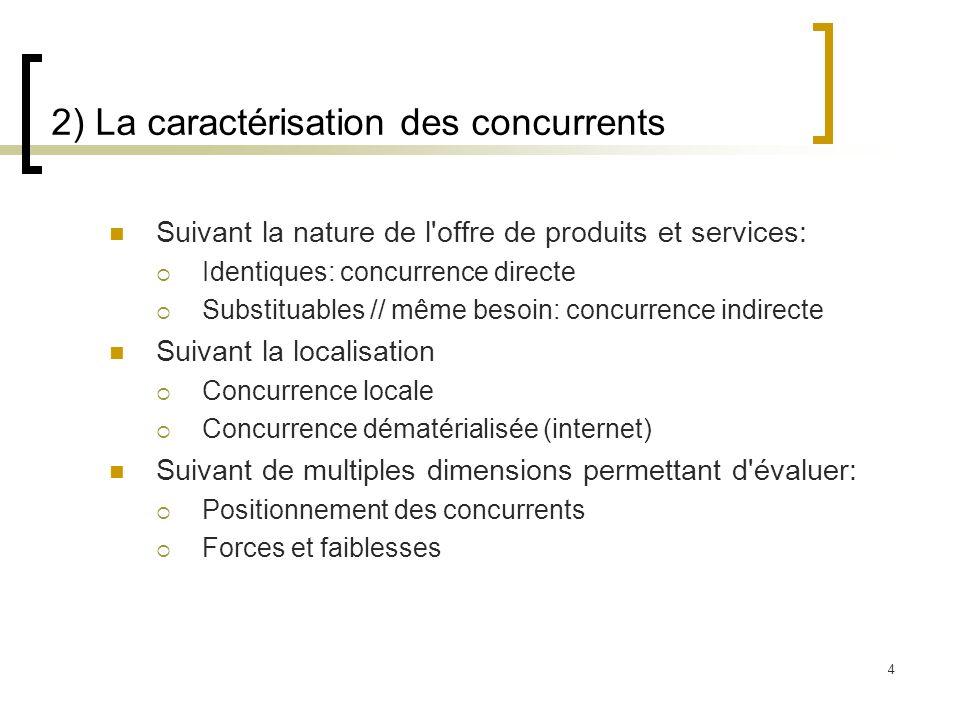 4 2) La caractérisation des concurrents Suivant la nature de l'offre de produits et services: Identiques: concurrence directe Substituables // même be