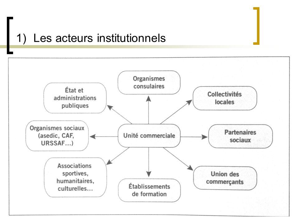 10 2) Les enjeux de l insertion dans l environnement local