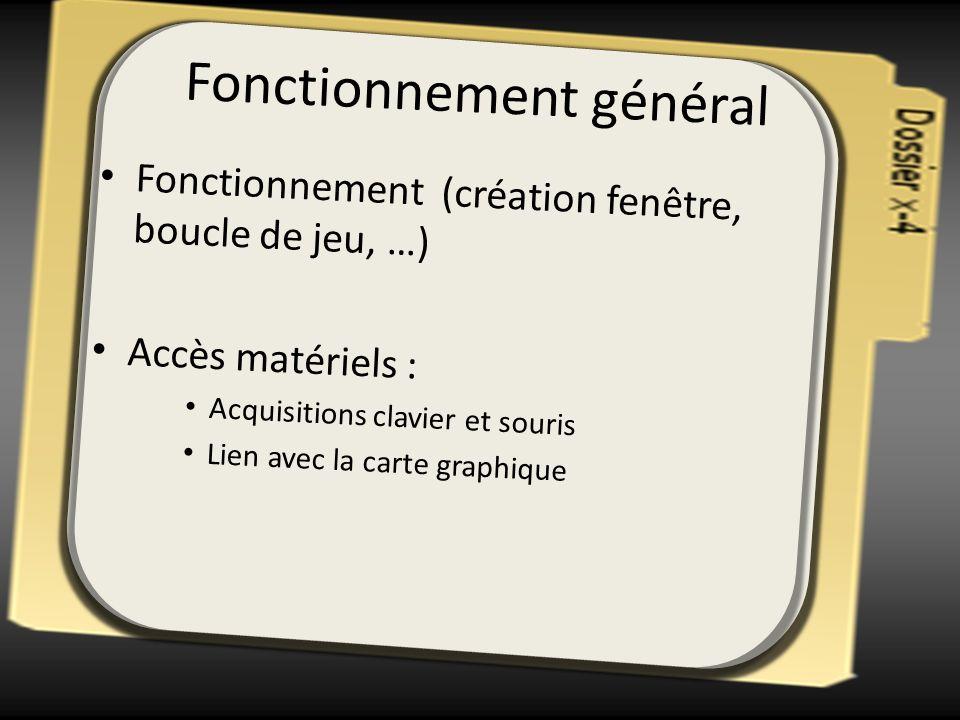Fonctionnement général Fonctionnement (création fenêtre, boucle de jeu, …) Accès matériels : Acquisitions clavier et souris Lien avec la carte graphiq