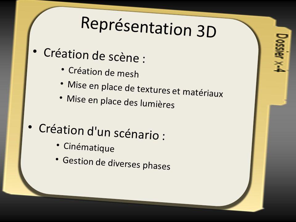 Représentation 3D Création de scène : Création de mesh Mise en place de textures et matériaux Mise en place des lumières Création d'un scénario : Ciné