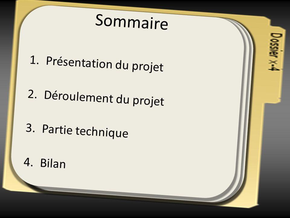 1.Présentation du projet 2.Déroulement du projet 3.Partie technique 4.Bilan Sommaire