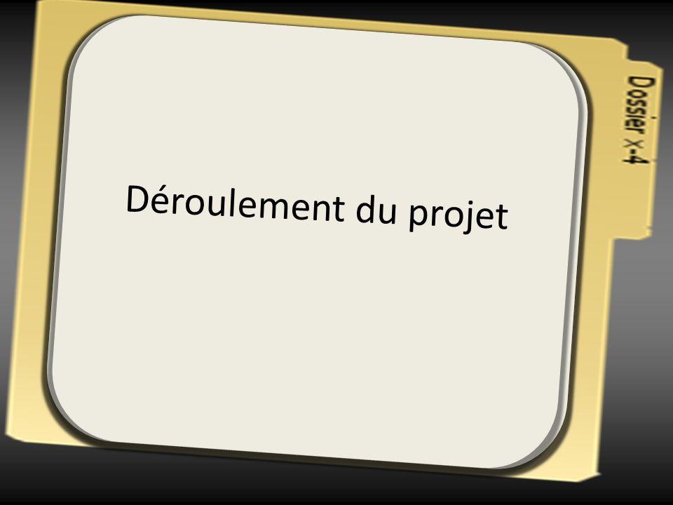 Déroulement du projet