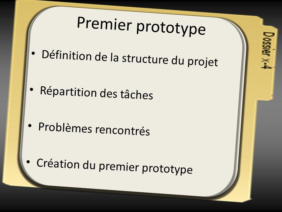 Premier prototype Définition de la structure du projet Répartition des tâches Problèmes rencontrés Création du premier prototype