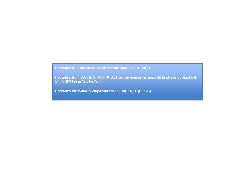 Facteurs du complexe prothrombinique : I,II, V, VII, X Facteurs du TCA : II, V, VIII, IX, X, fibrinogène et facteurs de la phase contact (XI, XII, KHP