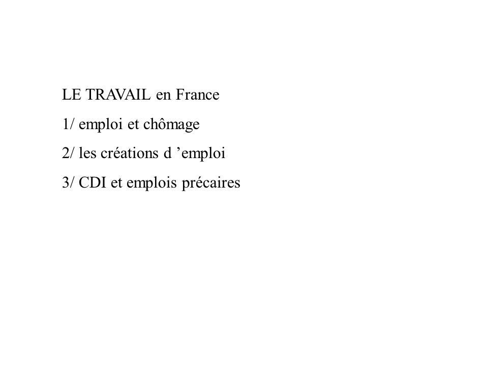 LE TRAVAIL en France 1/ emploi et chômage 2/ les créations d emploi 3/ CDI et emplois précaires
