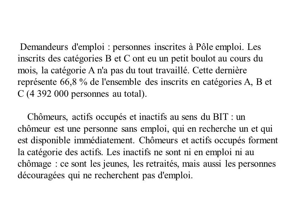 Taux de chômage des hommes, des femmes et des 15-24 ans en France métropolitaine, en %