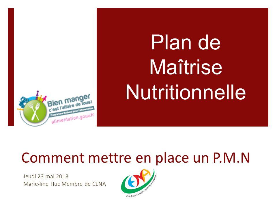 La nutrition à lécole Les exigences du décret et de larrêté du 30.09.