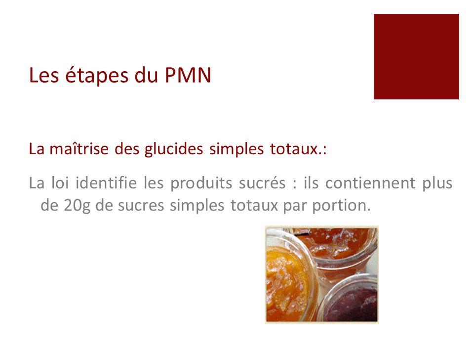 Les étapes du PMN Le respect du menu: Laffichage du menu.