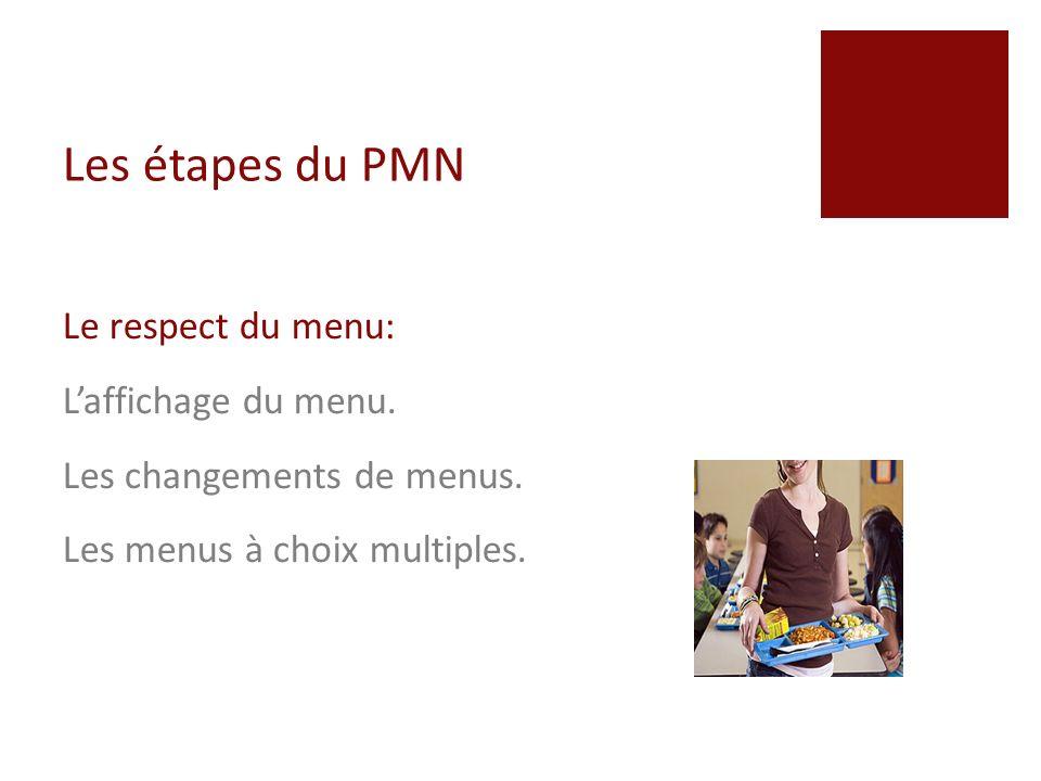 Les étapes du PMN La mise en valeur des produits de saison: La loi précise que les produits de saison doivent être distinctement identifiés sur les menus.