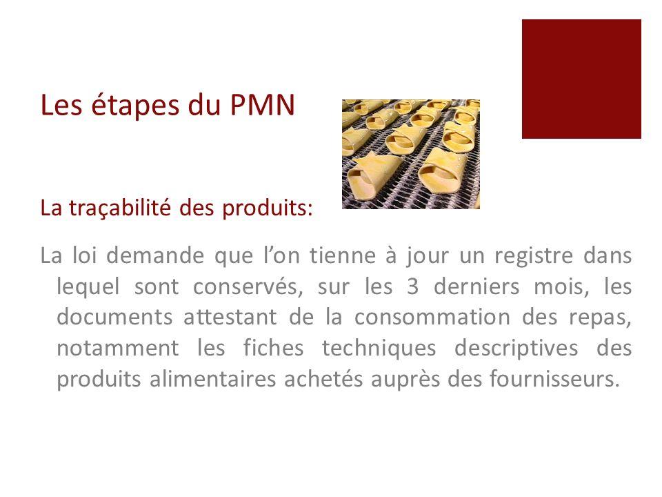 Les étapes du PMN La rédaction des fiches recettes: La maîtrise des coûts.