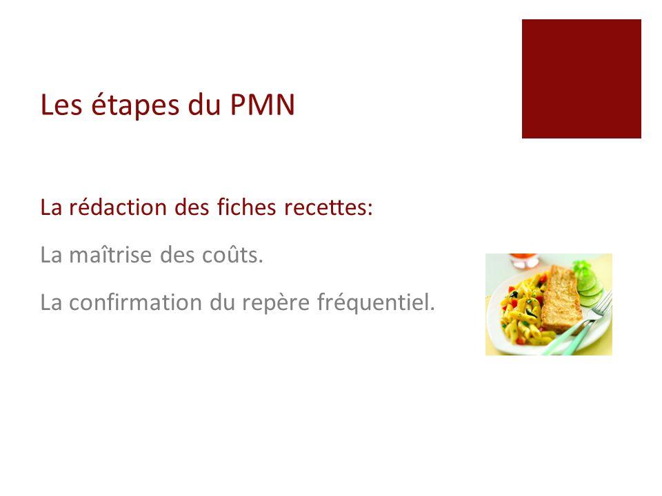 Les étapes du PMN Laudit qualité interne: La vérification a minima du respect des exigences.