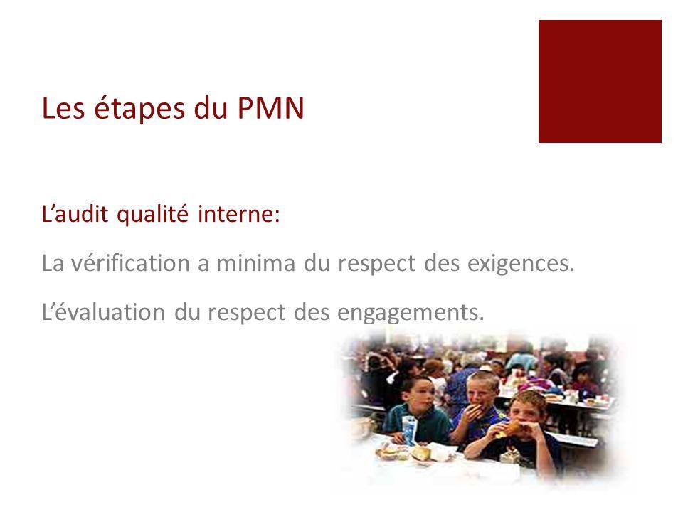 http://draaf.poitou-charentes.agriculture.gouv.fr/http://draaf.poitou-charentes.agriculture.gouv.fr/alimentation Jeudi 23 mai 2013 Marie-line Huc Membre de CENA Merci pour votre attention